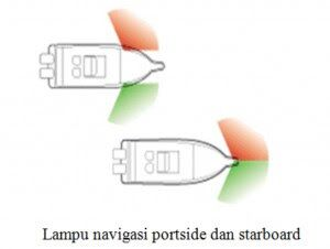 fungsi dan jenis lampu tongkang