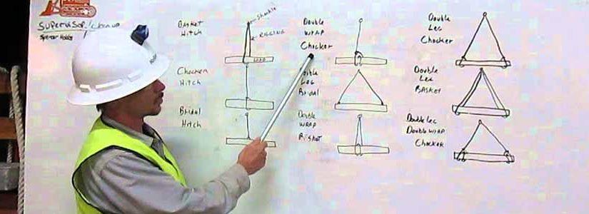 Teknik Wire Rope Sling